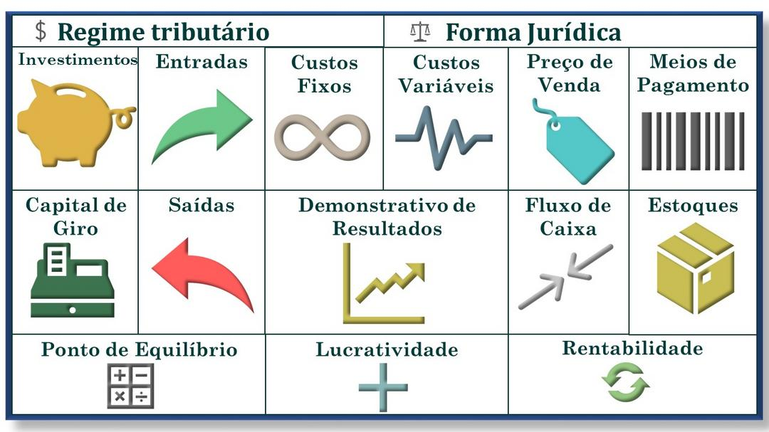 Canvas de Finanças: uma ferramenta simples, visual e prática para a sua empresa
