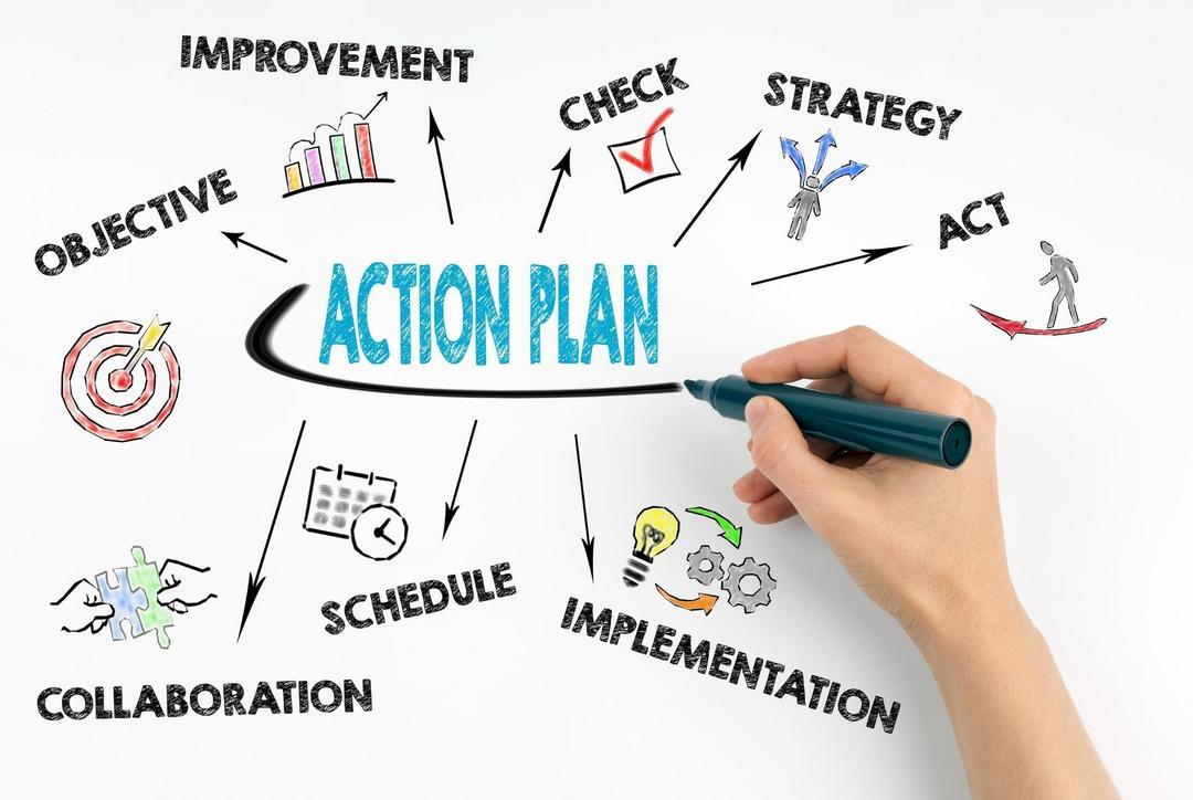 Planejamento não é prioridade para líderes!!!