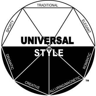 Tendência e 7 estilos universais - Como aplicar esse conhecimento na sua loja