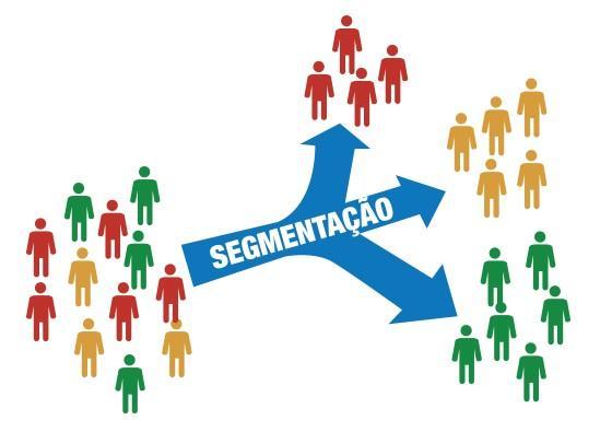 O que é segmentação de clientes?