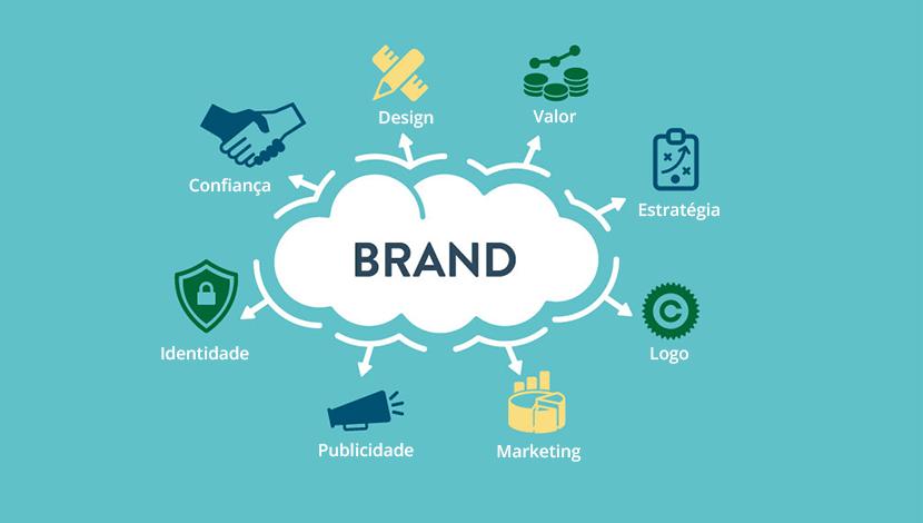 Imagem da marca: O que é isso e quais seus benefícios?