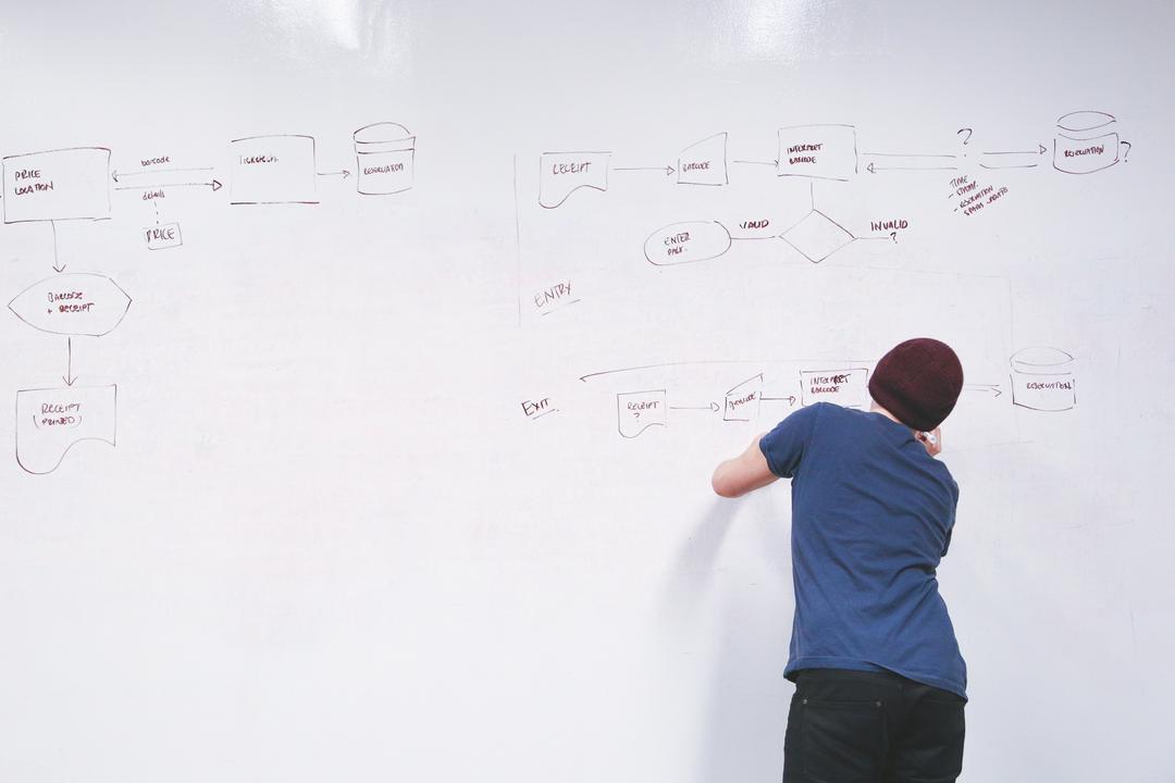 O Modelo de Gestão da Pesquisa, Desenvolvimento e Inovação nas organizações