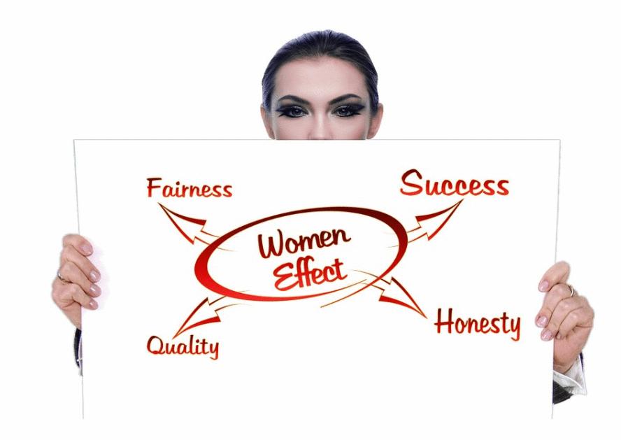 Empreendedorismo feminino inovador