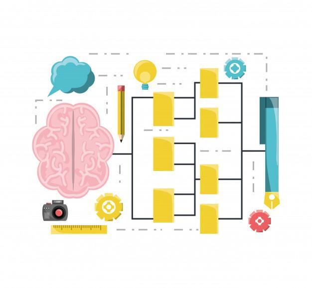 Mapa Conceitual - O que é e como fazer