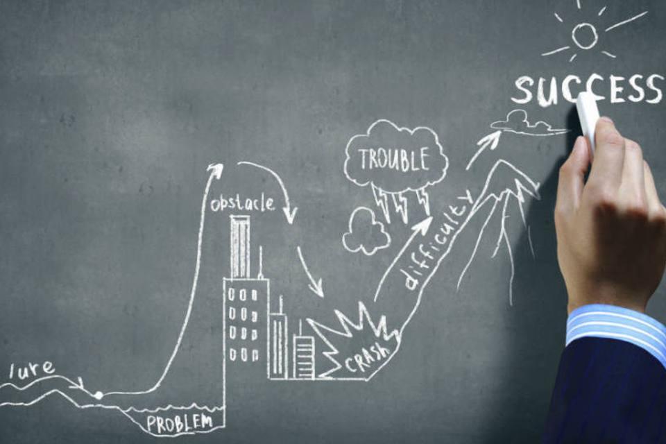 [Conteúdo com vídeo]Atitudes que mantêm as finanças do empreendedor em dia