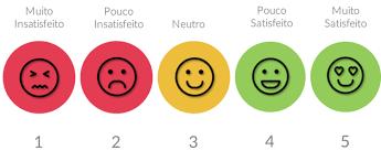 Você tem dado a devida importância para a pesquisa de satisfação do seu cliente?