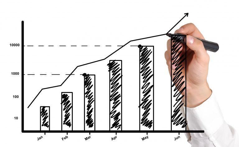 Análise CVL (custo/volume/lucro)