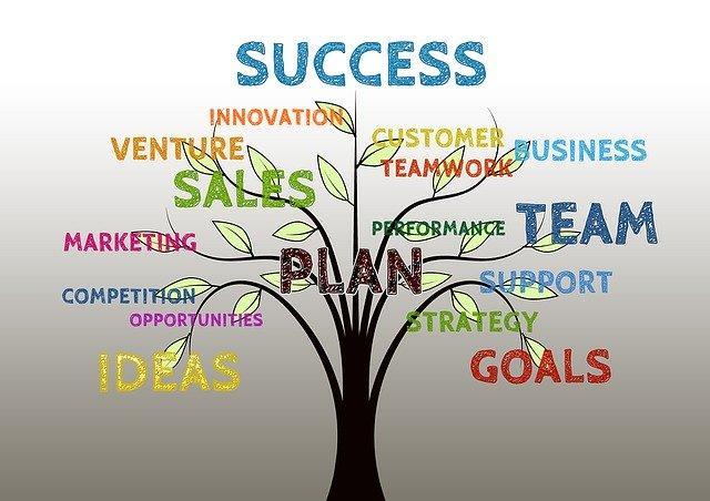 Aumente sua renda com 3 Fundamentos de uma estratégia de vendas digital bem-sucedida