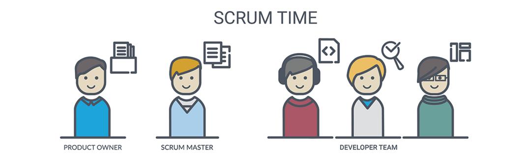 Metodologia Scrum Para Startups
