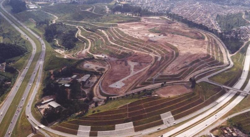 Estimativa do aproveitamento energético do biogás gerado por resíduos sólidos urbanos no Brasil