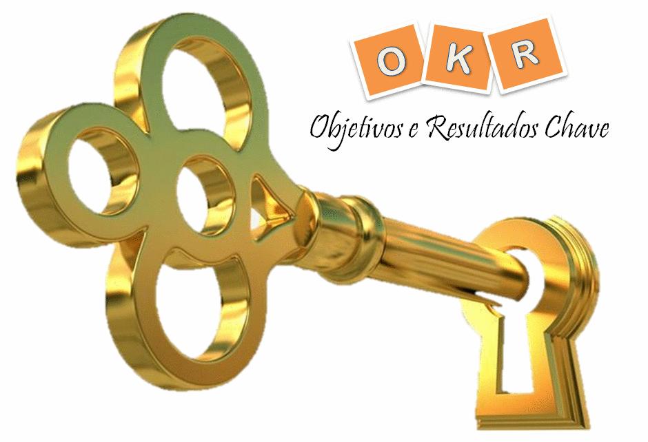 OKR para o Turismo