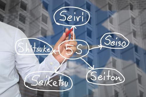 Como aplicar a metodologia 5s na sua empresa
