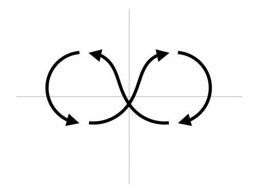 Digital ou presencial? Continuidade ou mudança? Incremental ou disruptivo?