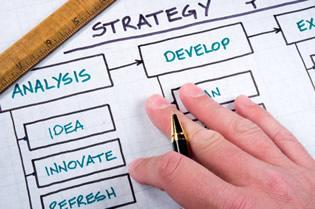 Persistência Estratégica ou Teimosia
