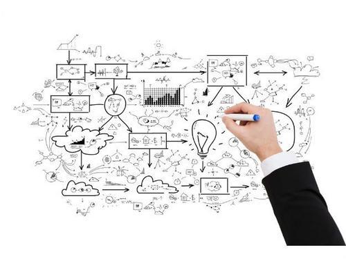 Como iniciar um novo projeto - Matriz CSD