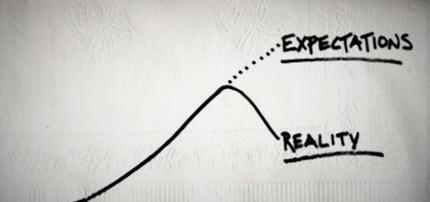 Você conhece as expectativas do seu cliente?