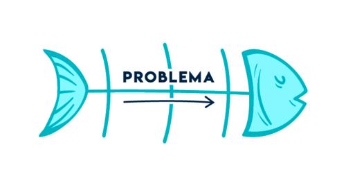 Diagrama de Ishikawa: identificando a causa raiz de problemas