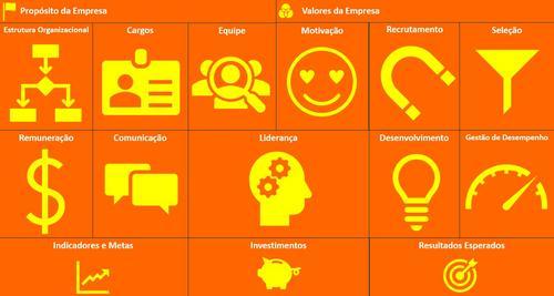 Canvas de Gestão de Pessoas: uma ferramenta simples, visual e prática para a sua empresa