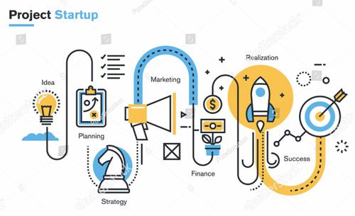 O que é esperado de uma startup que está em busca de aporte financeiro ?