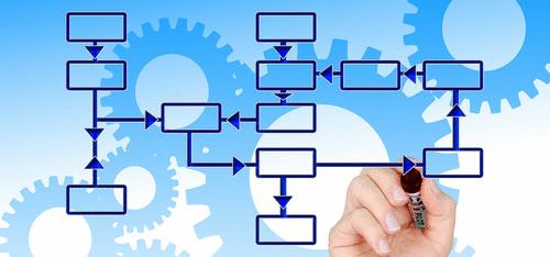 Integração de Software: Aumente sua eficiência conectando aplicativos.