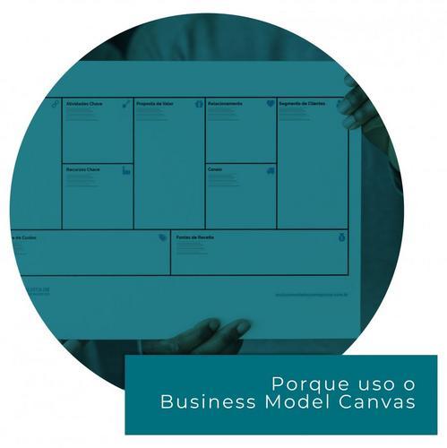 Porque uso o Business Model Canvas para modelar negócios e produtos