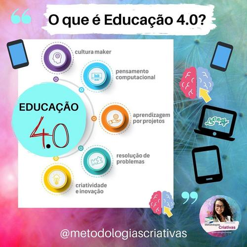 Educação 4.0, você está preparado para essa revolução tecnológica na educação?